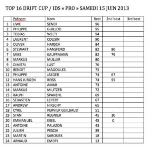 2013 TOP 16
