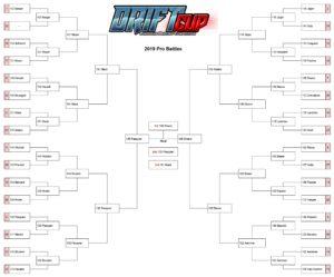 Pro-Drift-Cup-2019---Battles